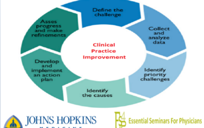 Clinical Practice Improvement 1.0 CME