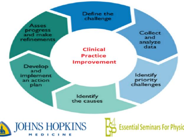Clinical Practice Improvement 1.0 CME course image