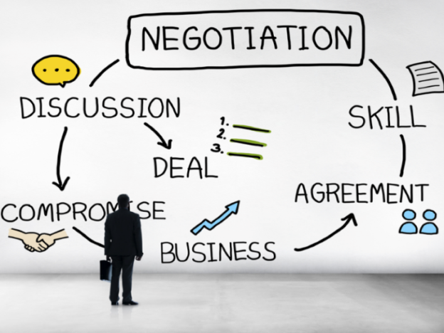 Business Skills In Healthcare Practice:  Negotiation 2.0 CME course image