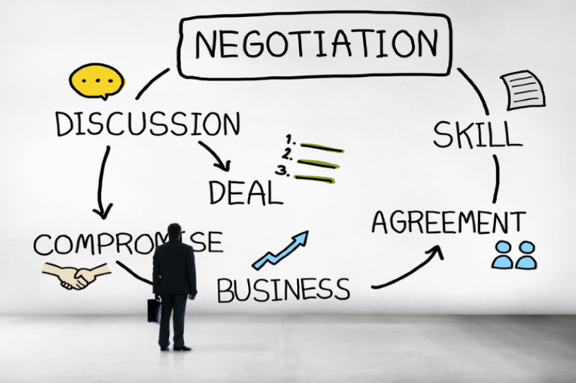Business Skills In Healthcare Practice:  Negotiation 2.0 CME