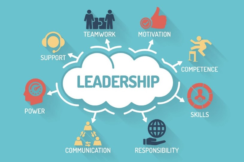 Business Skills in Healthcare Practice: Leadership